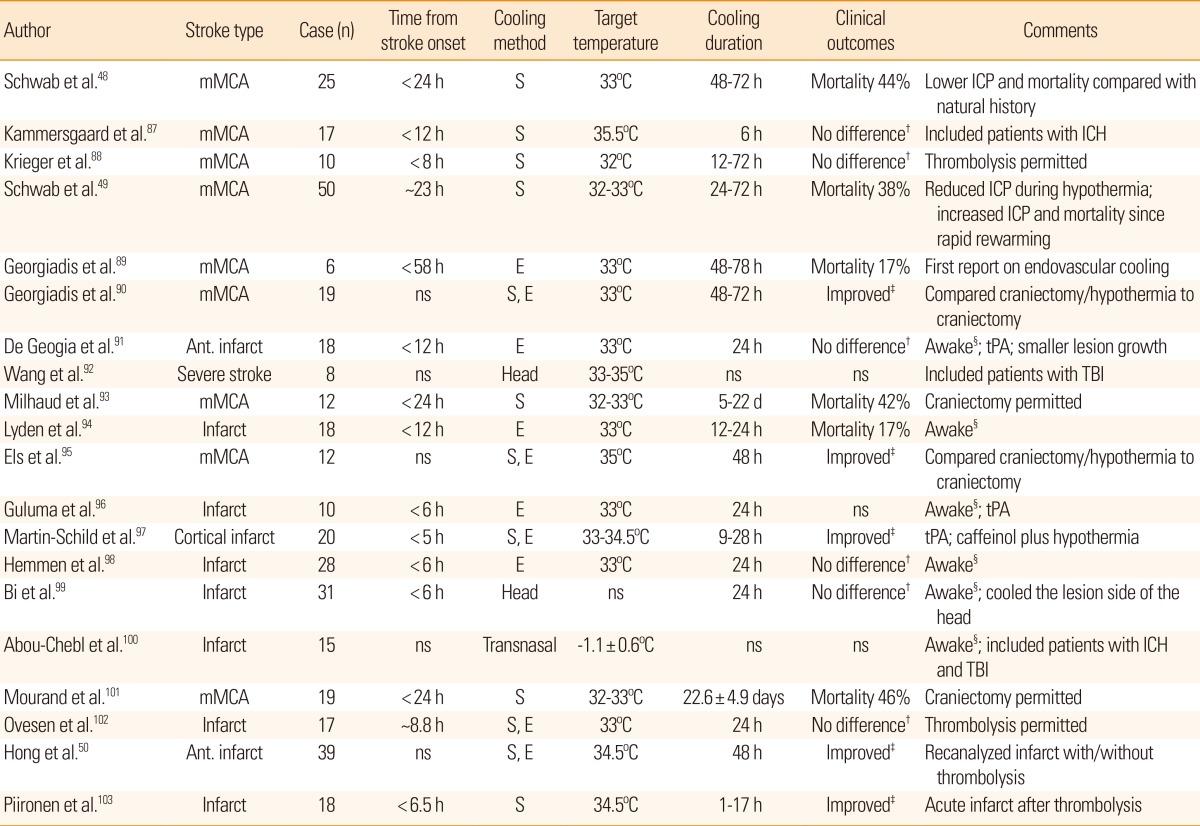 propofol-infusionssyndrom der anaesthesist Seinsverlust, der bei üblicher dosierung  motsch j, roggenbach j: propofol-infusionssyndrom anaesthesist 2004 53: 1009–1024 bekanntgaben der herausgeber.